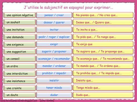 Or En Espanol Me Encanta Escribir En Espa 241 Ol El Subjuntivo En Espa 241 Ol Utilisation Du Subjonctif Pour