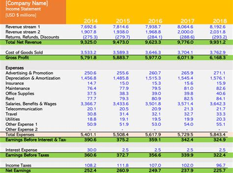 How To Prepare An Income Statement 5 Free Templates Sle Income Statement Template