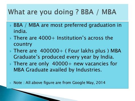 Bba Plus Mba Dual Degree In India by Cfp Aspirant Prsentaion Fo Mba Student