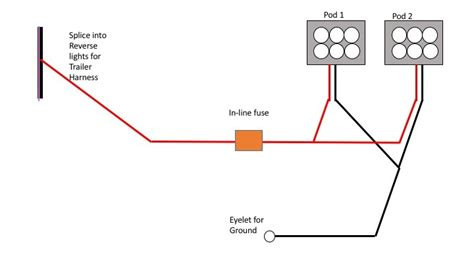 led pod wiring diagram wiring diagram schemes