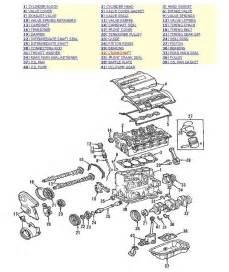 5 best images of vw passat 1 8t engine diagram 2000 vw passat engine diagram 2003 vw passat 1