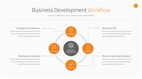 business development workflow business development powerpoint template by jafardesigns