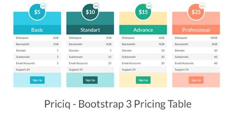 table layout in bootstrap priciq bootstrap 3 pricing table traclaborat