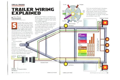 chaparral boat wiring diagram chaparral boat parts wiring