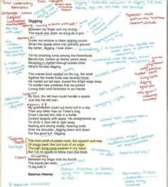 Critical Reading Essay Exle by Interactive Critical Reading Strategies