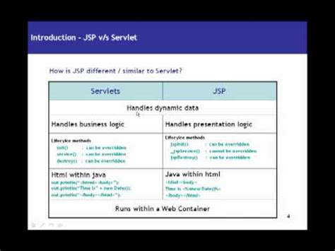 tutorial java server pages jsp java server pages tutorial 01 introduction to jsp
