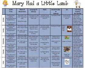 School Age Lesson Plan Template by Quot The Place Quot Home Daycare And Preschool Had A