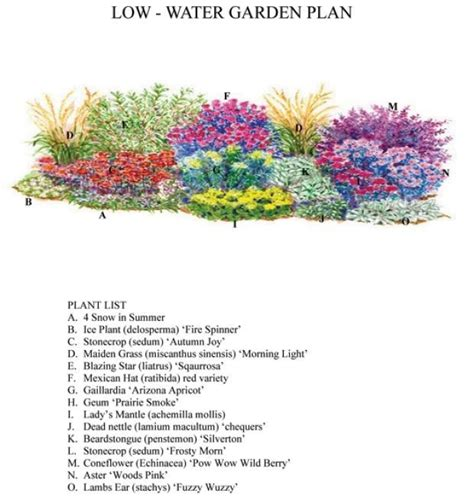 How To Plan A Flower Garden Layout 25 Best Ideas About Perennial Gardens On