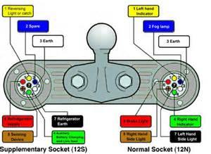 towbar electrics wiring diagram 36 wiring diagram