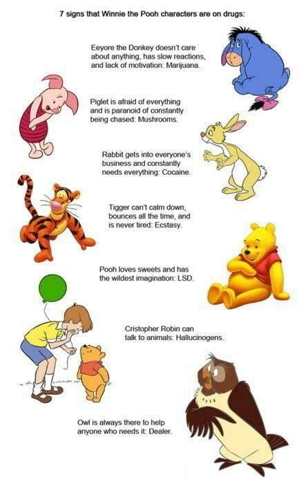 Gorden Winnie The Pooh winnie the pooh made you laugh