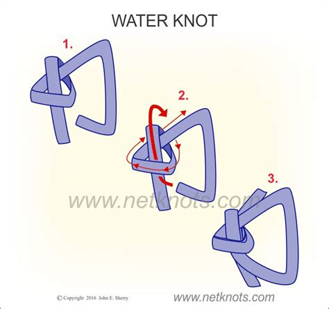water knot how to tie the water knot rescue knots water knot how to tie a water knot