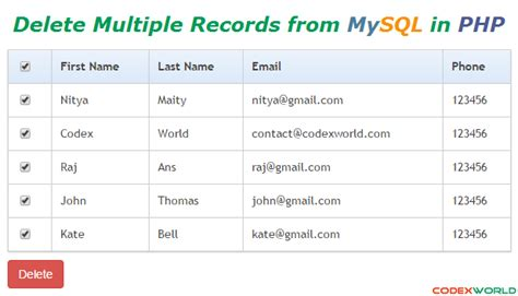 Remove Name From Records Delete Records From Mysql In Php Codexworld