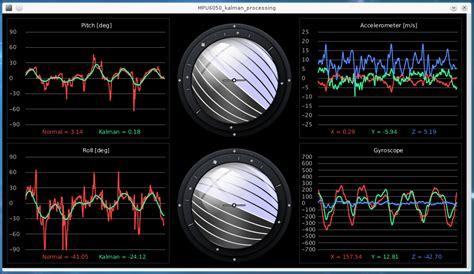 tutorial arduino processing github jarzebski arduino mpu6050 mpu6050 triple axis