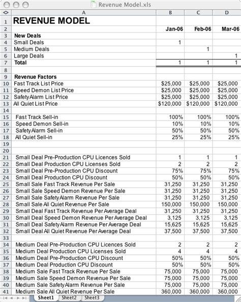 revenue model template maxwell consulting revenue model