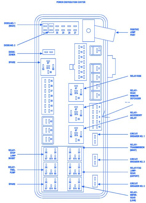 dodge magnum  dashboard fuse boxblock circuit breaker diagram carfusebox