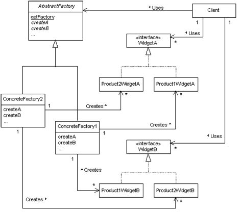 factory pattern in java simple exle factory layout exles modern home exteriors