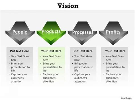 Powerpoint Sales Presentation Sales Presentation Slides