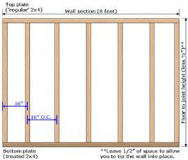 wondering how to frame a wall this section will provide