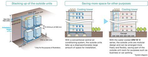 water network design guidelines kahramaa to daikin mini split wiring diagram wiring diagram