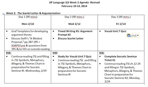 A Modest Soapstone - ap lang agenda for q3 week 2 argument the scarlet
