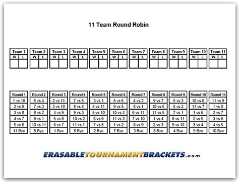 5 team robin template 11 team robin tournament brackets
