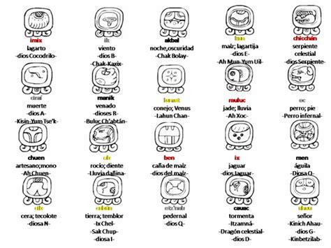 Calendario Kin Diario Signos Mayas Y Su Significado Imagui