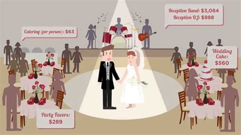 how much to give at wedding how much does a wedding cost youtube