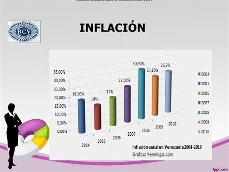 2016 inflacion en venezuela aa desempleo e inflacion