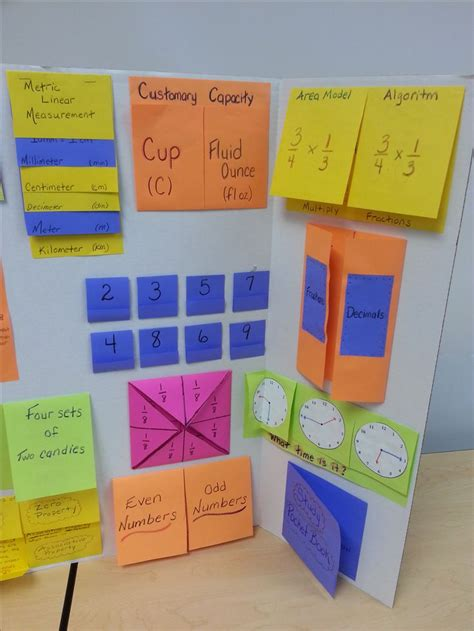 math interactive notebook templates images templates