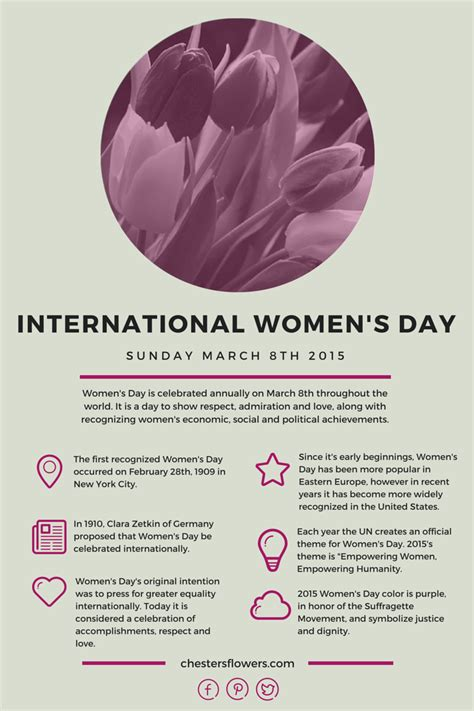 theme names for annual day international women s day history
