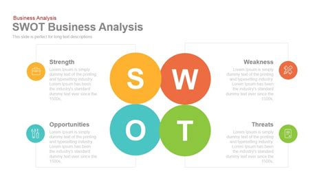 Swot Presentation Template by Swot Business Analysis Powerpoint Keynote Template