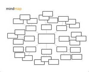 Mindmap Templates by Mind Map Template 10 Free Mind Map Mind Map