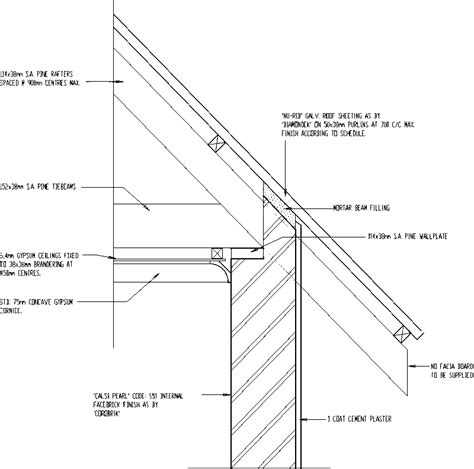 Ceiling Eaves by Free Guides
