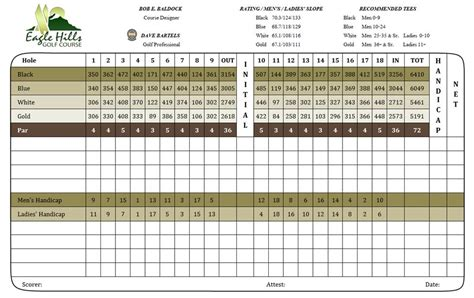 golf scorecards templates pin golf scorecard template pdf on