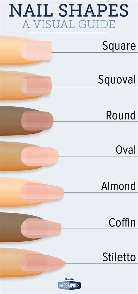 Your Nail Type by 125 Years Of Fingernail Trends