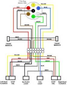 gm trailer wiring diagram 7 pin gm general motor free wiring diagrams