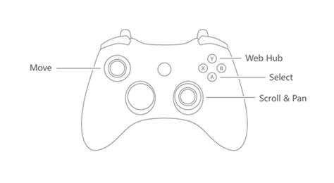xbox 360 printable coloring pages xbox one controller coloring pages