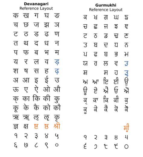 Letter Punjabi Song How Is Punjabi Written Quora