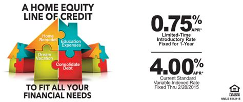 fargo home equity line of credit home equity loan advice