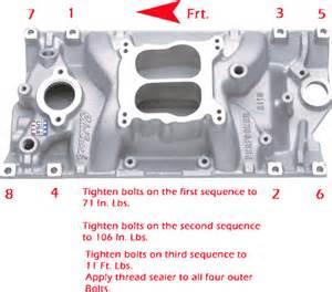 chevrolet 350 engine torque specs