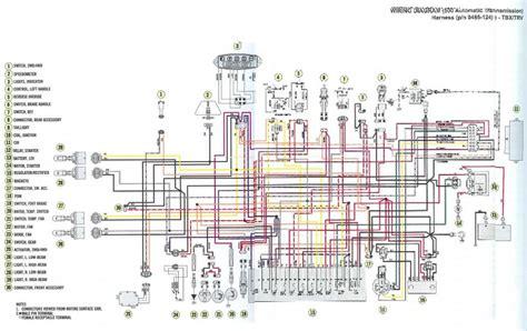 2005 polaris scrambler 500 manual free autos post