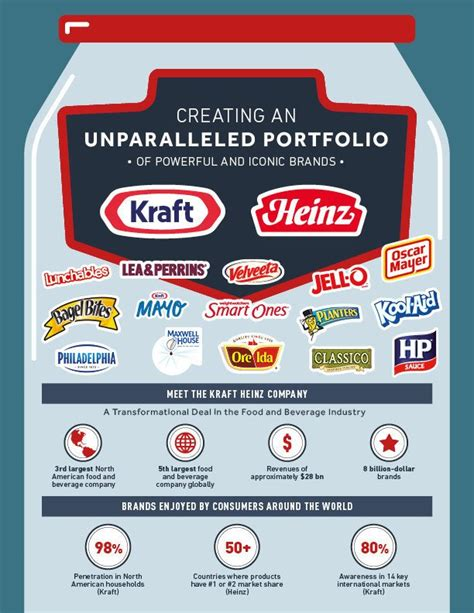 kraft foods si鑒e social heinz and kraft are merging business insider