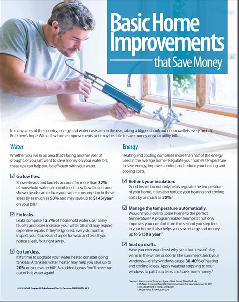basic home improvements that save money dunn realty mn