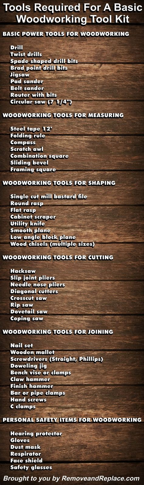 woodworking tool list tools required for a basic woodworking tool kit