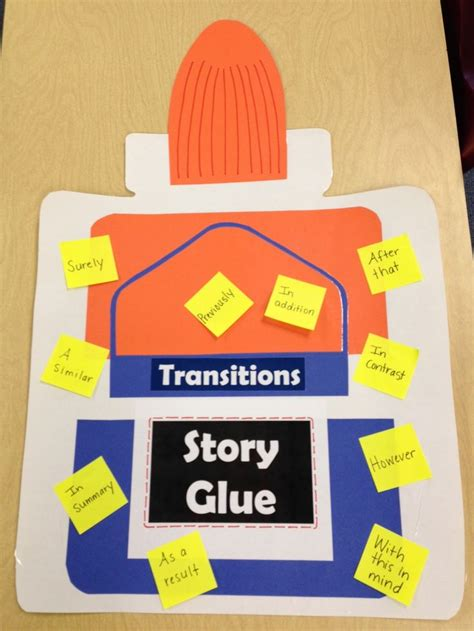 using transitional words and phrases in ielts writing