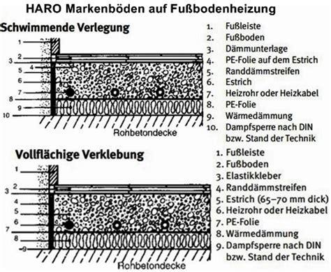 korkboden verlegen auf teppich laminat shkwissen haustechnikdialog