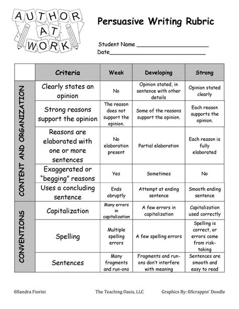 7th grade essay sles persuasive writing rubric grade 11 persuasive writing
