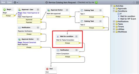 workflow in servicenow wait for closure of all tasks in graphical workflow