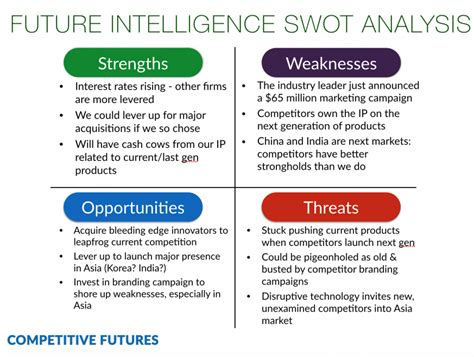 sle of weaknesses guide on how to make swot analysis more powerful eric garland