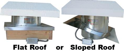 bay area whole house fan roof mount rm es2200 951 construction